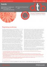 Drug and Therapeutics Bulletin: 50 (12)