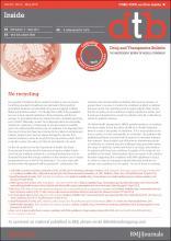 Drug and Therapeutics Bulletin: 50 (5)