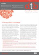 Drug and Therapeutics Bulletin: 54 (11)